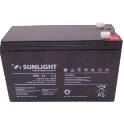 sunlight-7.2