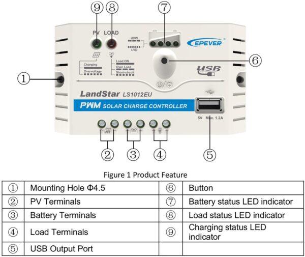 Ρυθμιστής φόρτισης φωτοβολταϊκών PWM Tracer LS1012EU 10A 12V